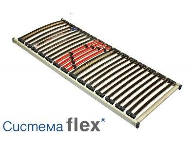 Подматрачна рамка Система Флекс