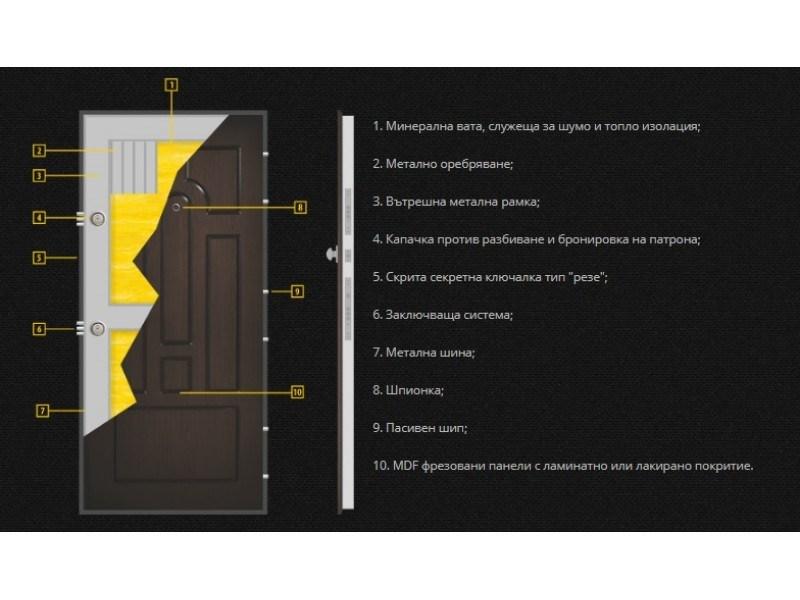 Блиндирана входна врата модел Т 108