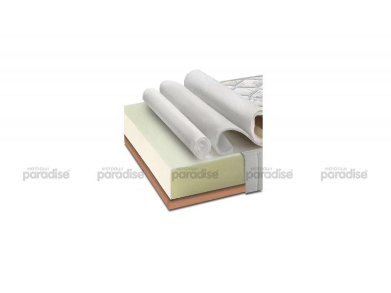 Еднолицев матрак CLASSIC пяна Foam